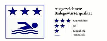 """Bewertung """"Ausgezeichnete Badegewässerqualität"""""""